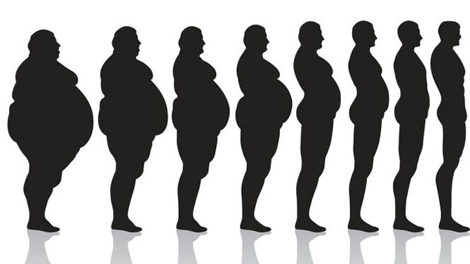 Why Your Weight Loss Plan Should Begin with a Visit to Your Doctor